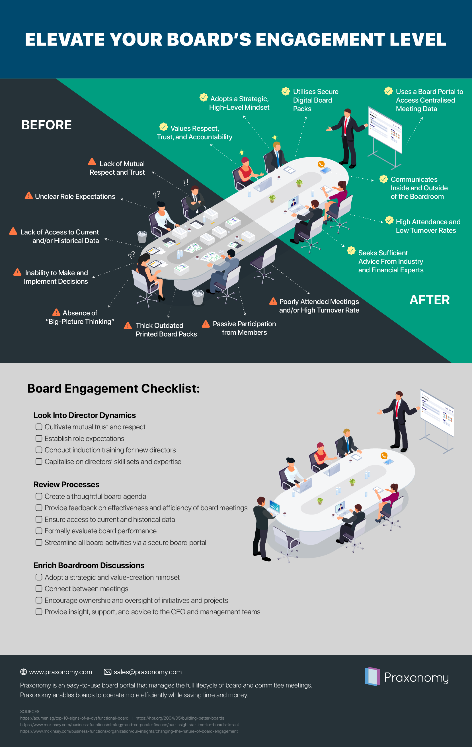 infographic-elevate-your-boards-engagement-level